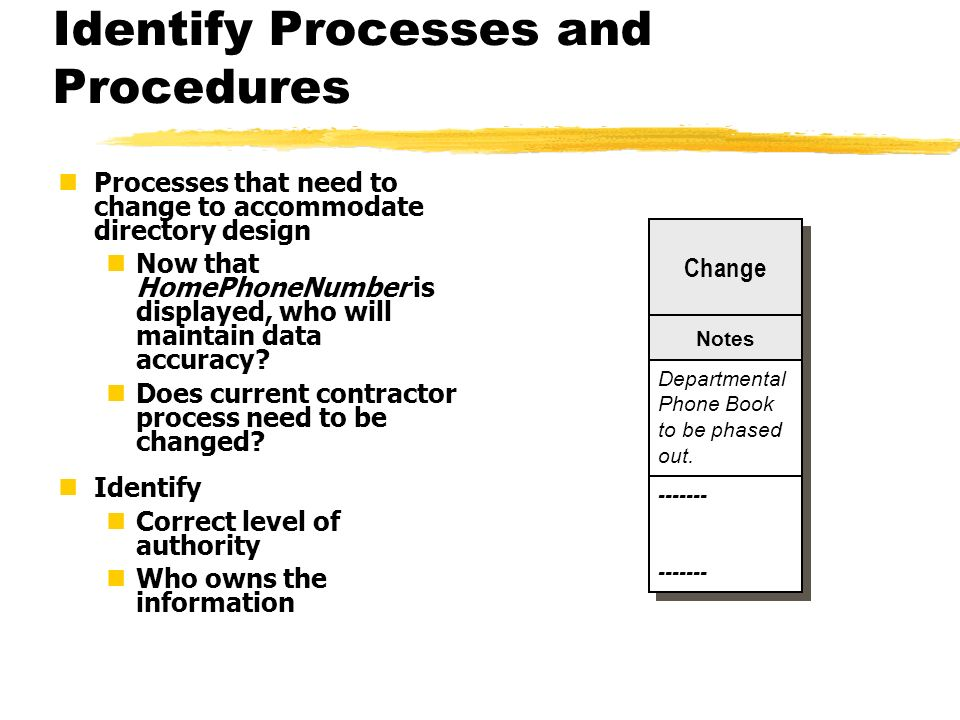 Identify Processes and Procedures