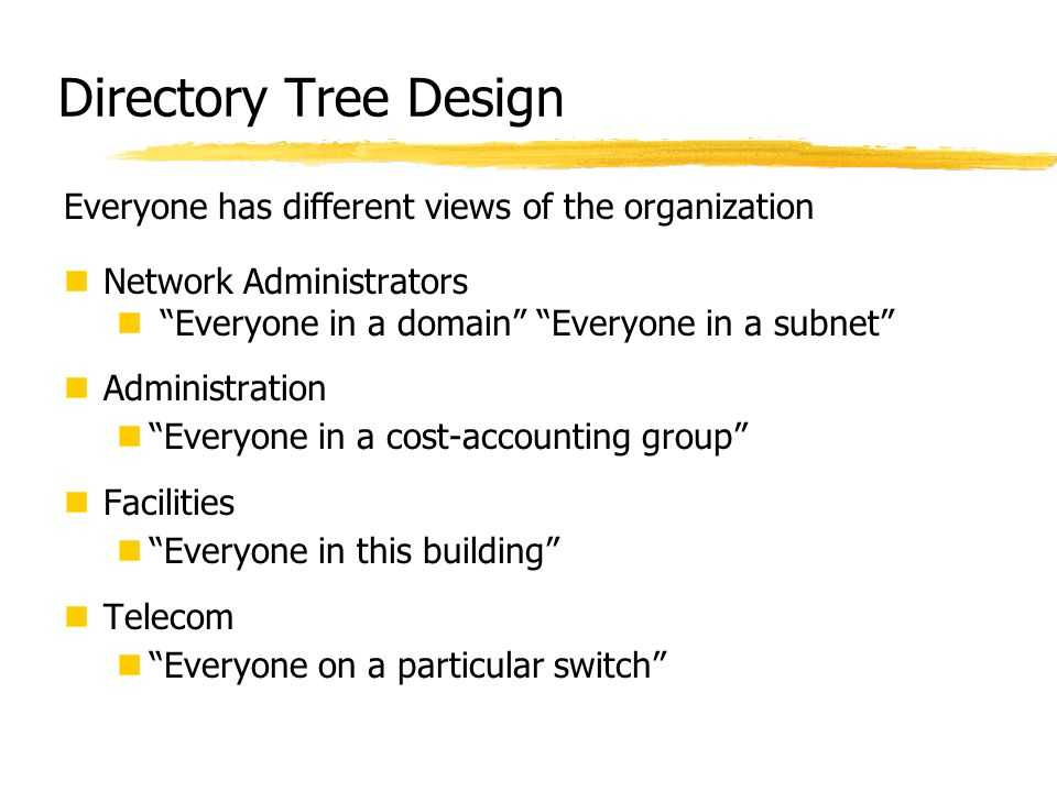 Directory Tree Design Everyone has different views of the organization