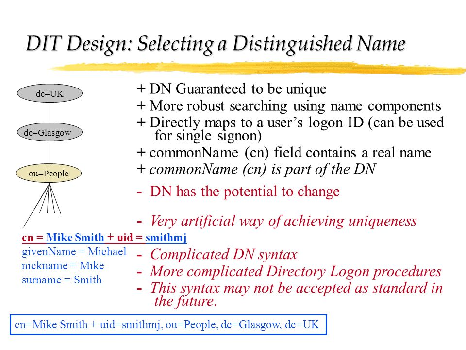 DIT Design: Selecting a Distinguished Name