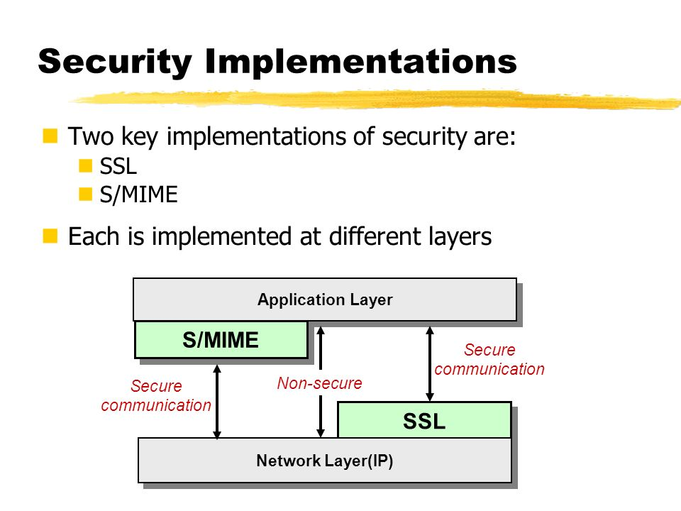 Security Implementations