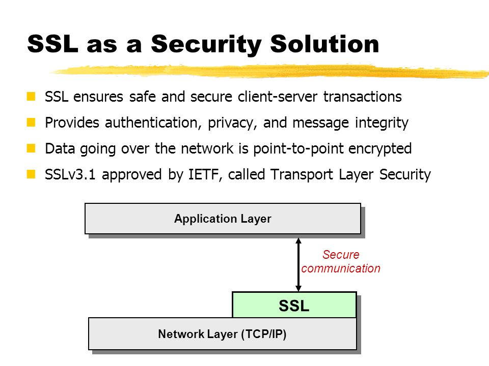 SSL as a Security Solution