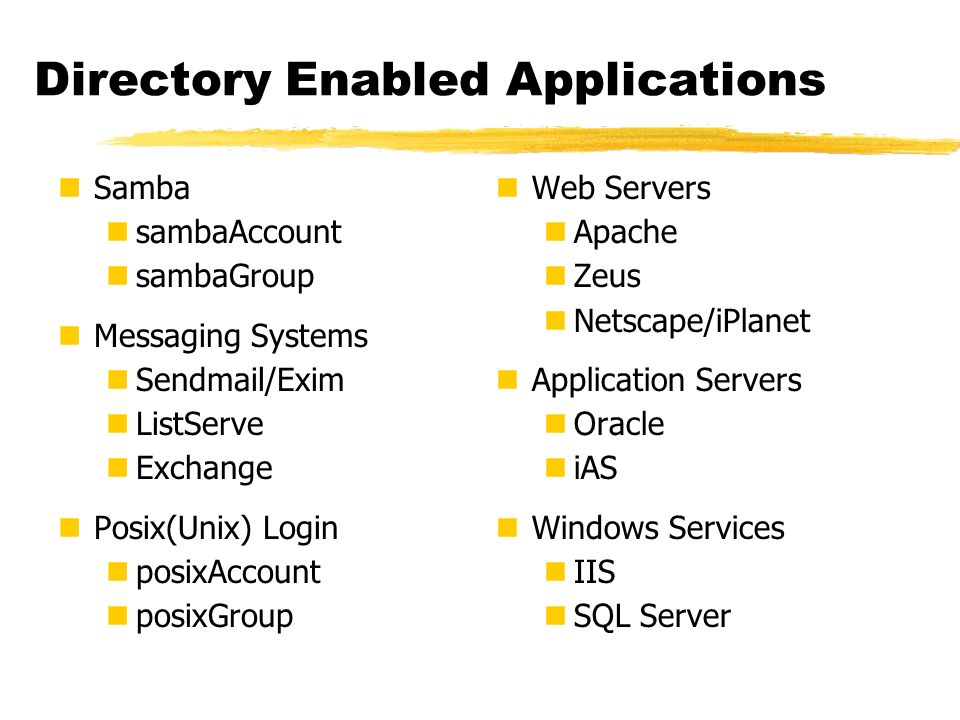 Directory Enabled Applications