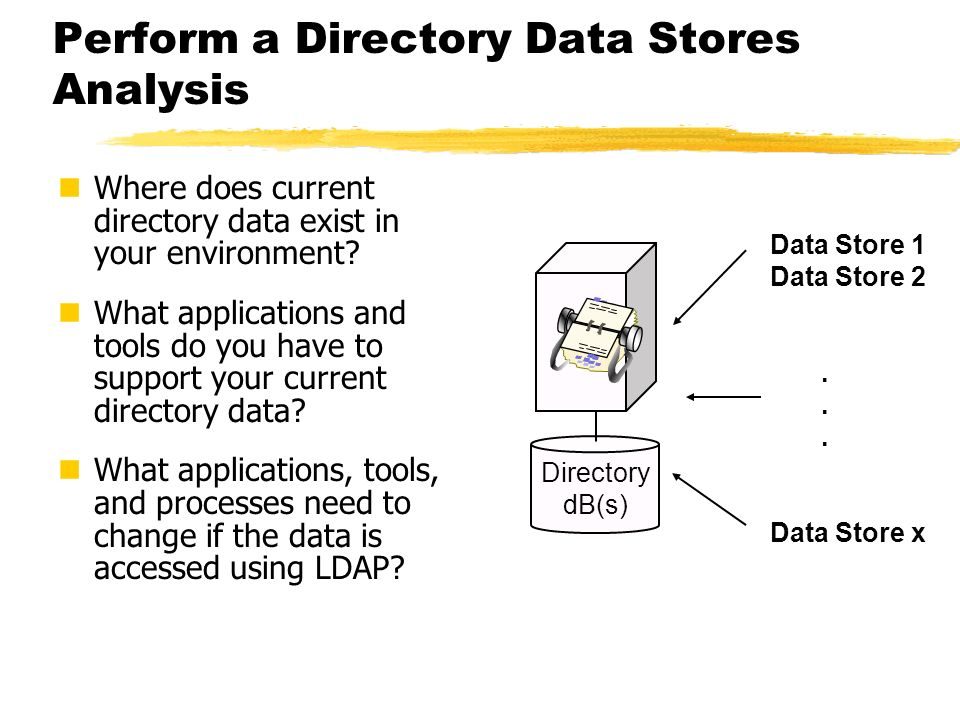 Perform a Directory Data Stores Analysis