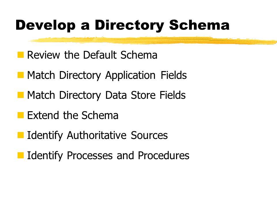 Develop a Directory Schema