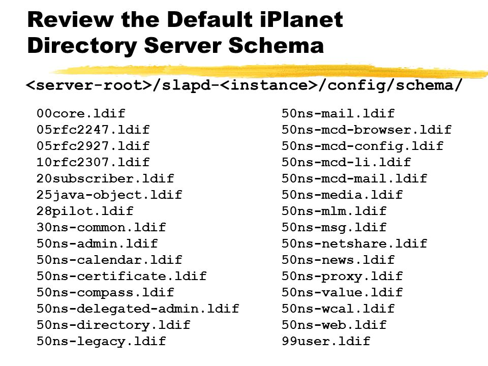 Review the Default iPlanet Directory Server Schema
