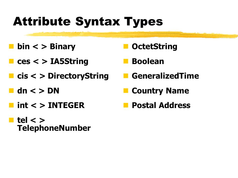 Attribute Syntax Types