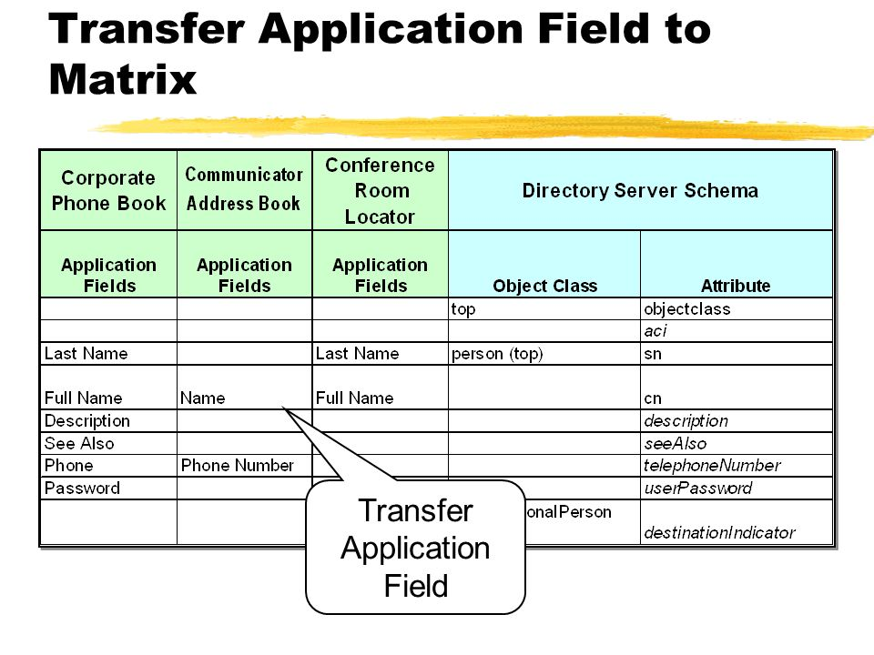 Transfer Application Field to Matrix