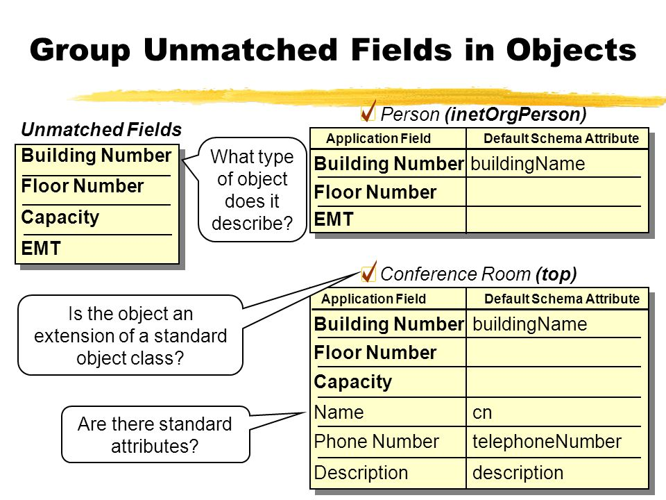 Group Unmatched Fields in Objects