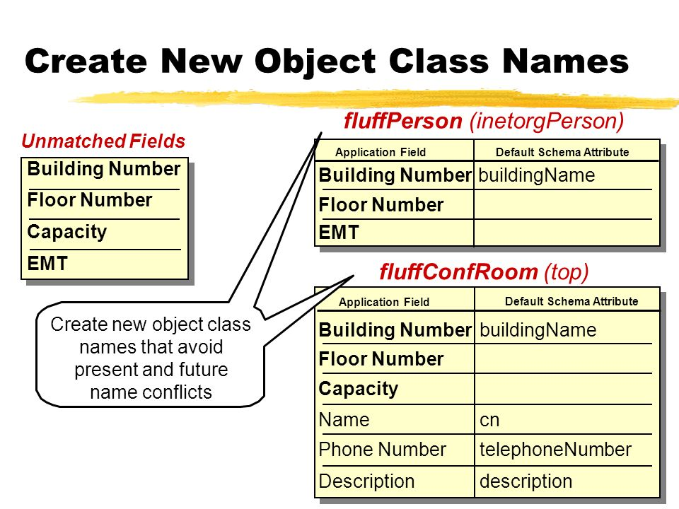 Create New Object Class Names