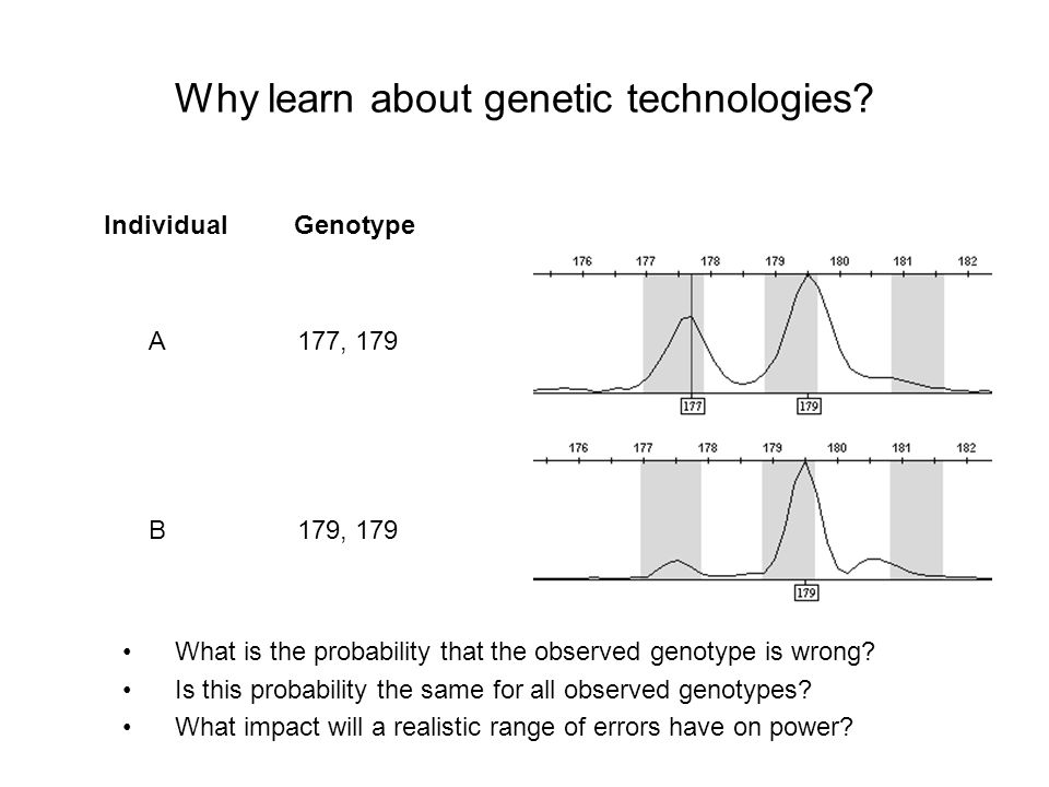 Why learn about genetic technologies