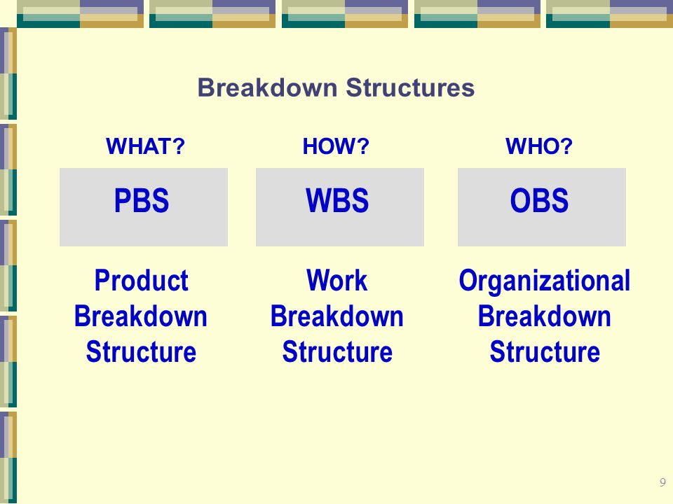 Work Breakdown Structure Wbs Development Ppt Video Online Download