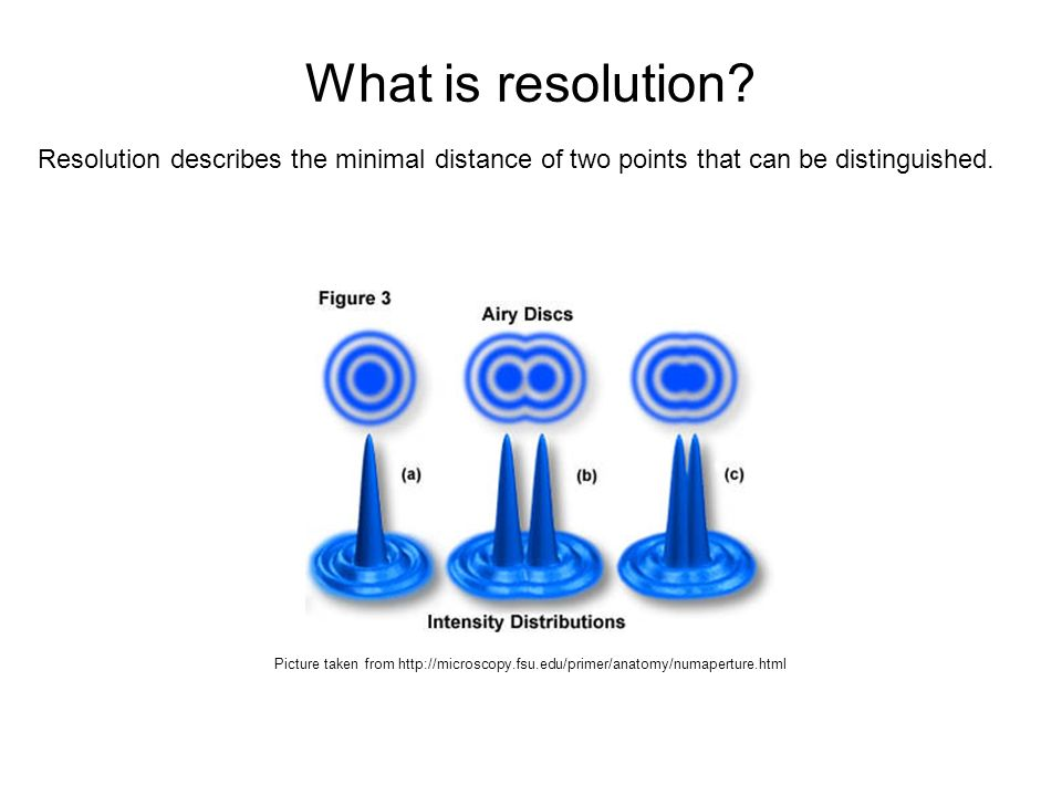 What is resolution Resolution describes the minimal distance of two points that can be distinguished.