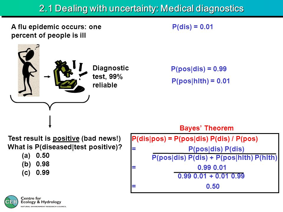 2.1 Dealing with uncertainty: Medical diagnostics