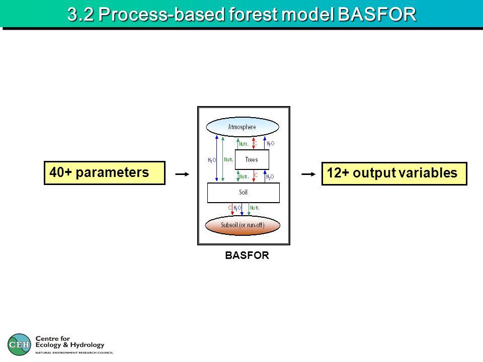 3.2 Process-based forest model BASFOR