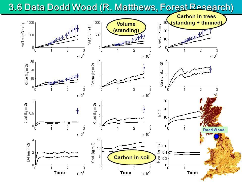3.6 Data Dodd Wood (R. Matthews, Forest Research)