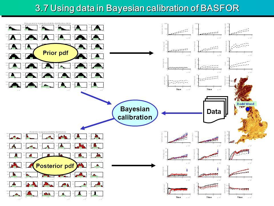 3.7 Using data in Bayesian calibration of BASFOR
