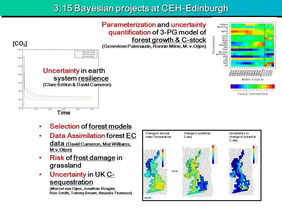 3.15 Bayesian projects at CEH-Edinburgh