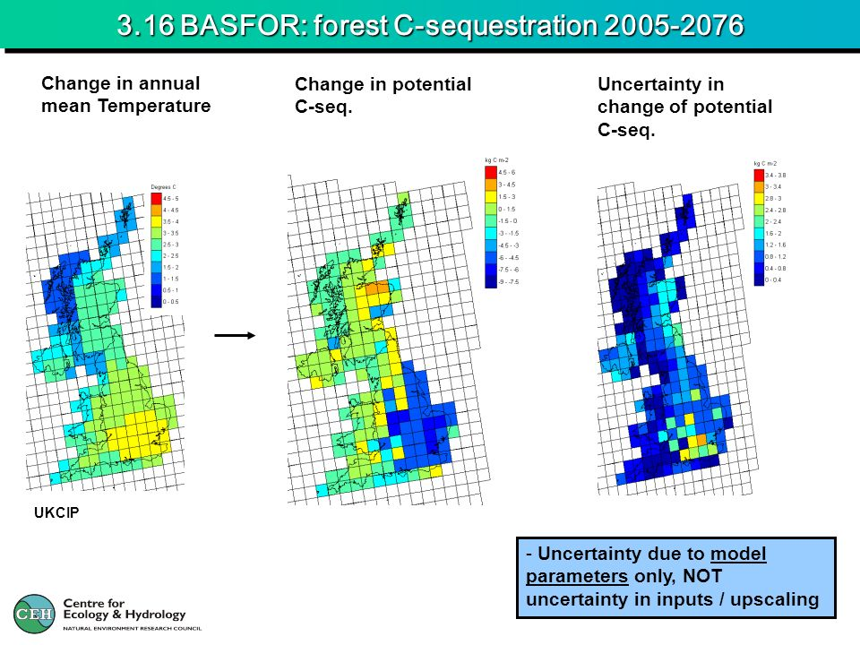 3.16 BASFOR: forest C-sequestration 2005-2076