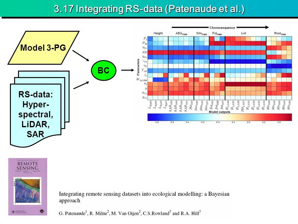 3.17 Integrating RS-data (Patenaude et al.)