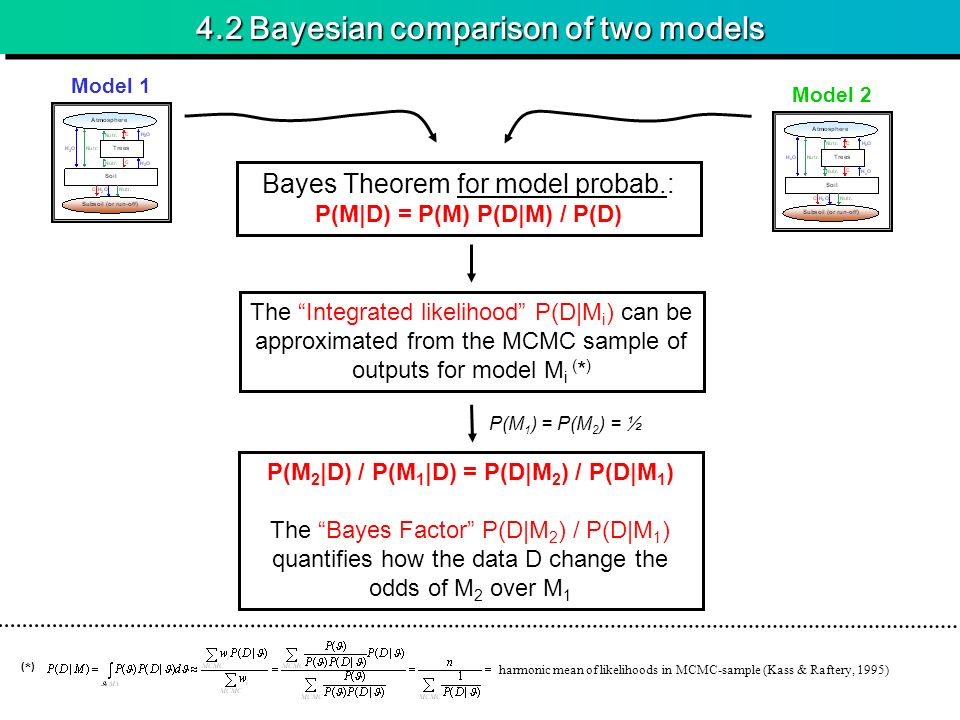 4.2 Bayesian comparison of two models
