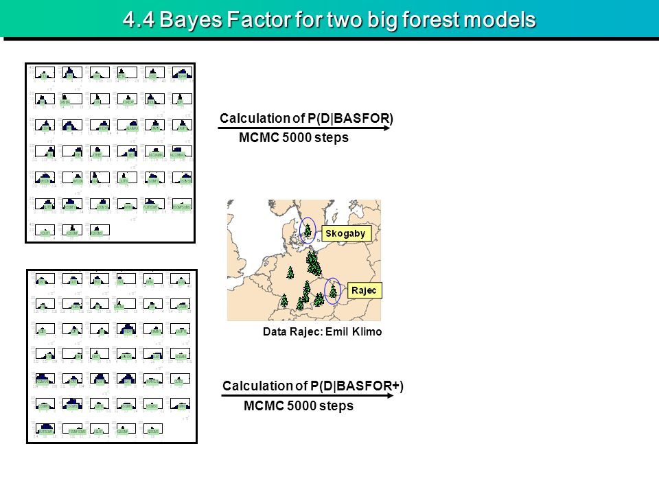 4.4 Bayes Factor for two big forest models