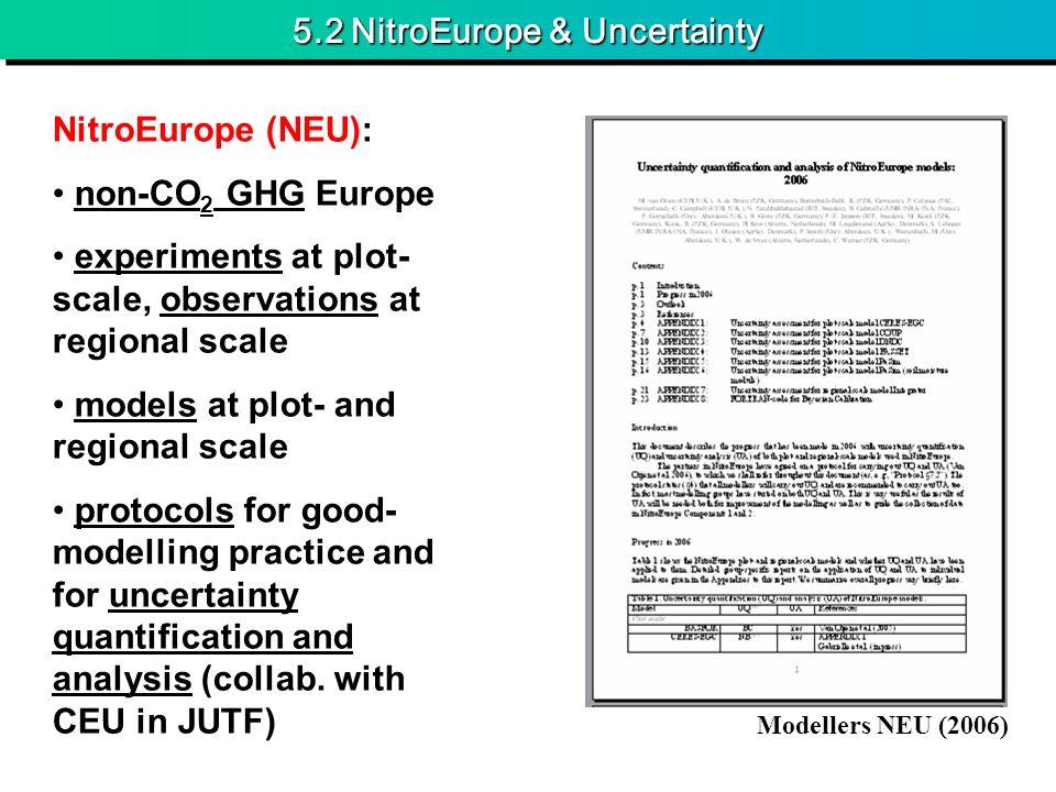 5.2 NitroEurope & Uncertainty