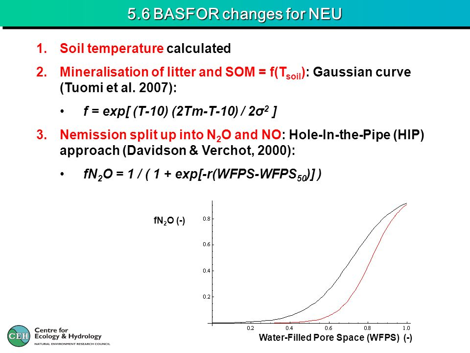 5.6 BASFOR changes for NEU Soil temperature calculated