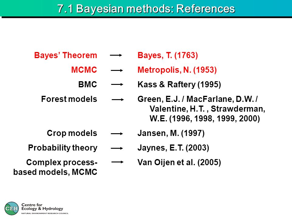 7.1 Bayesian methods: References