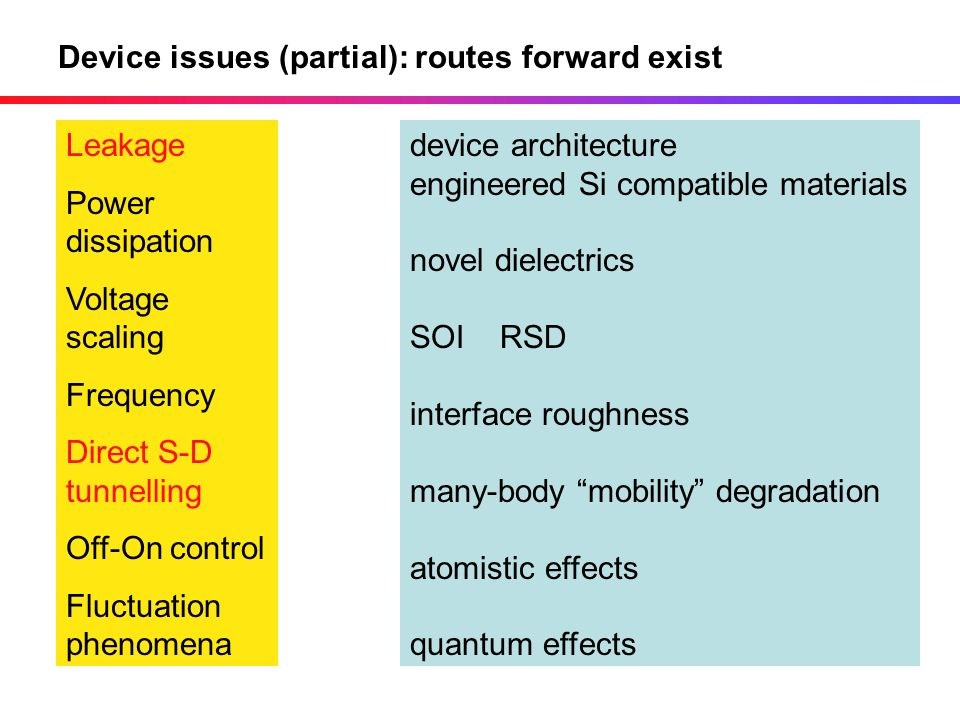Device issues (partial): routes forward exist
