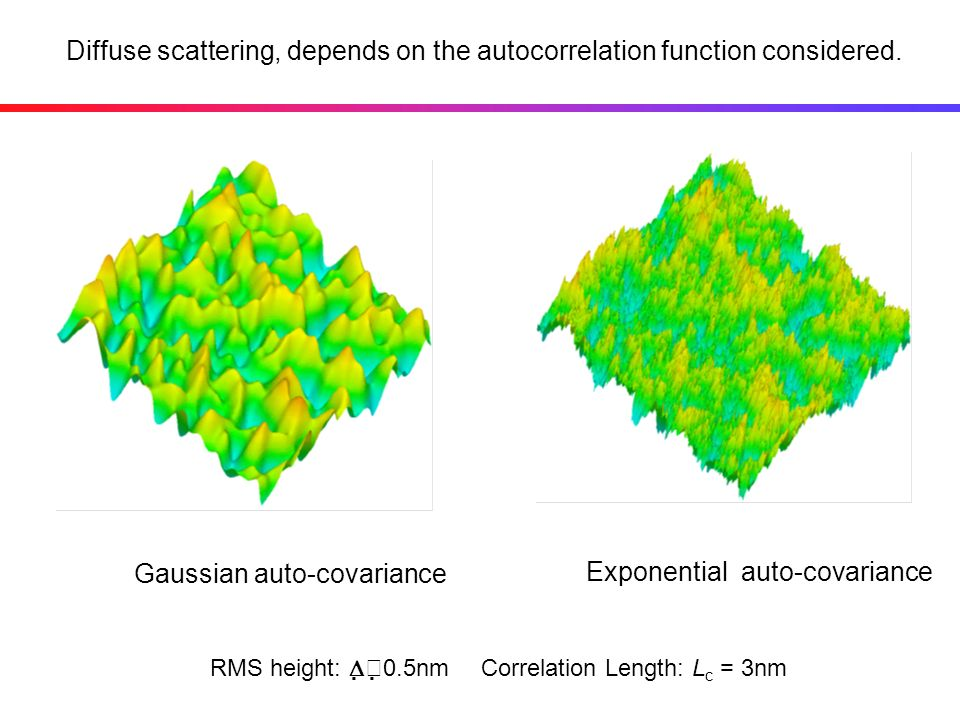 Gaussian auto-covariance Exponential auto-covariance