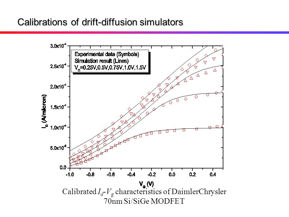 Calibrations of drift-diffusion simulators