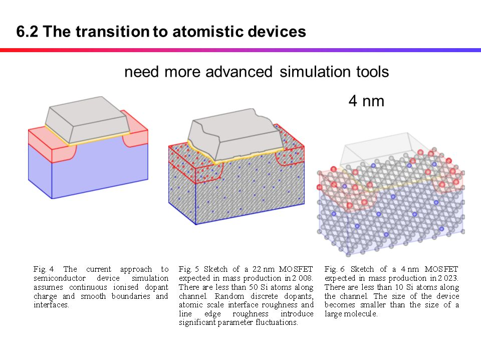 6.2 The transition to atomistic devices