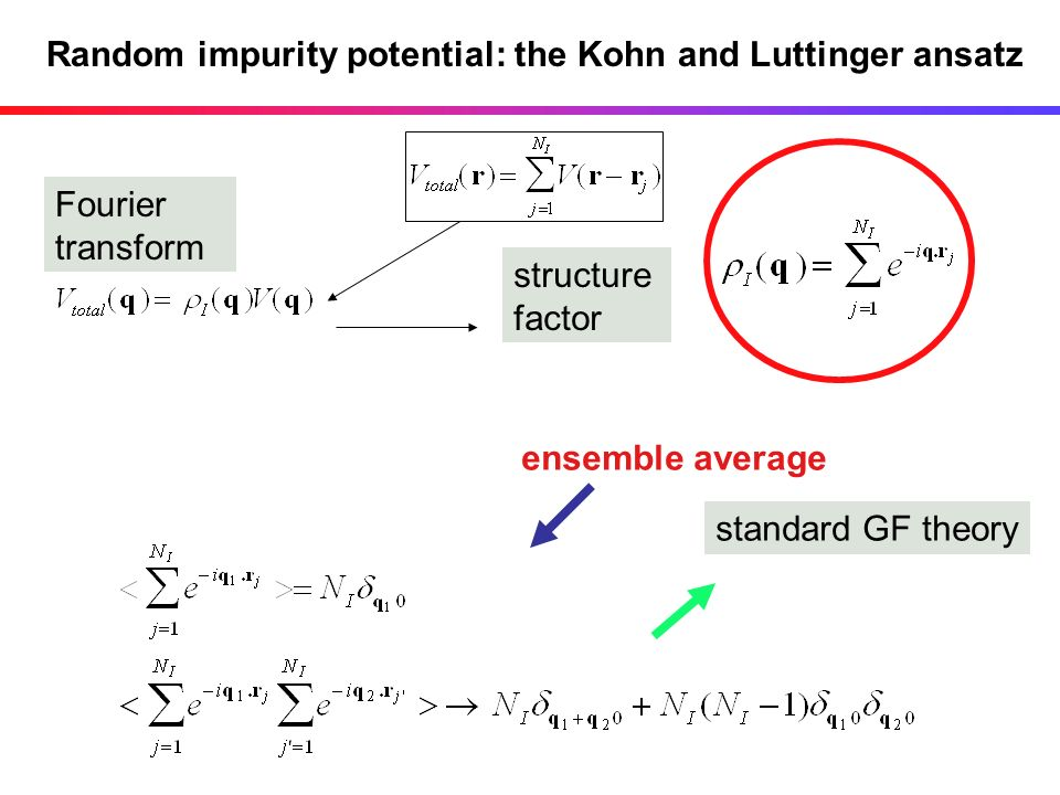 Random impurity potential: the Kohn and Luttinger ansatz
