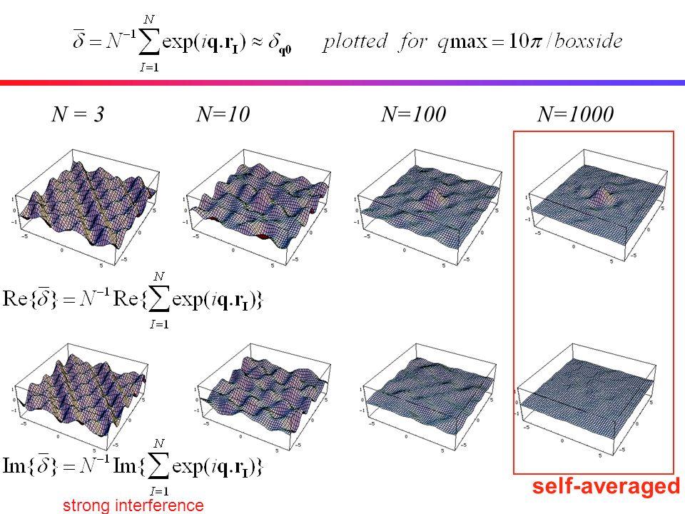 N = 3 N=10 N=100 N=1000 self-averaged.