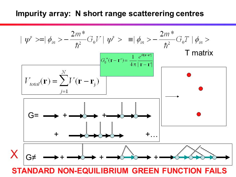 X Impurity array: N short range scatterering centres T matrix G= + +