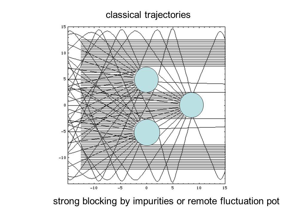 classical trajectories