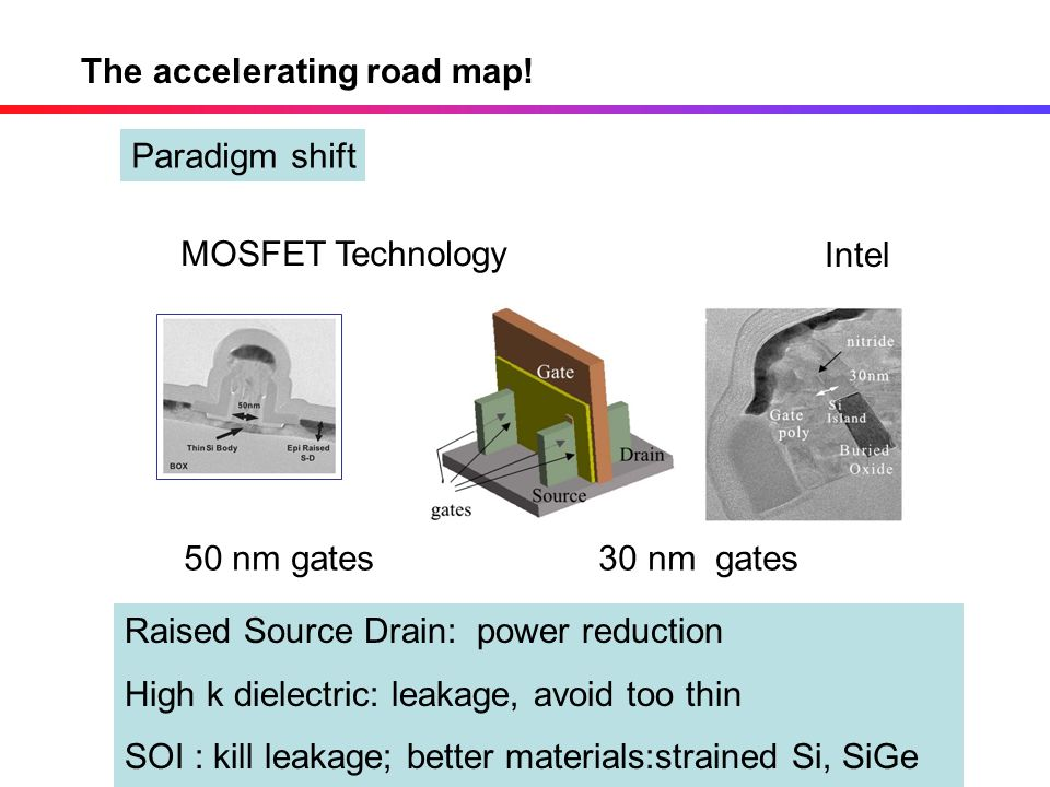 The accelerating road map!