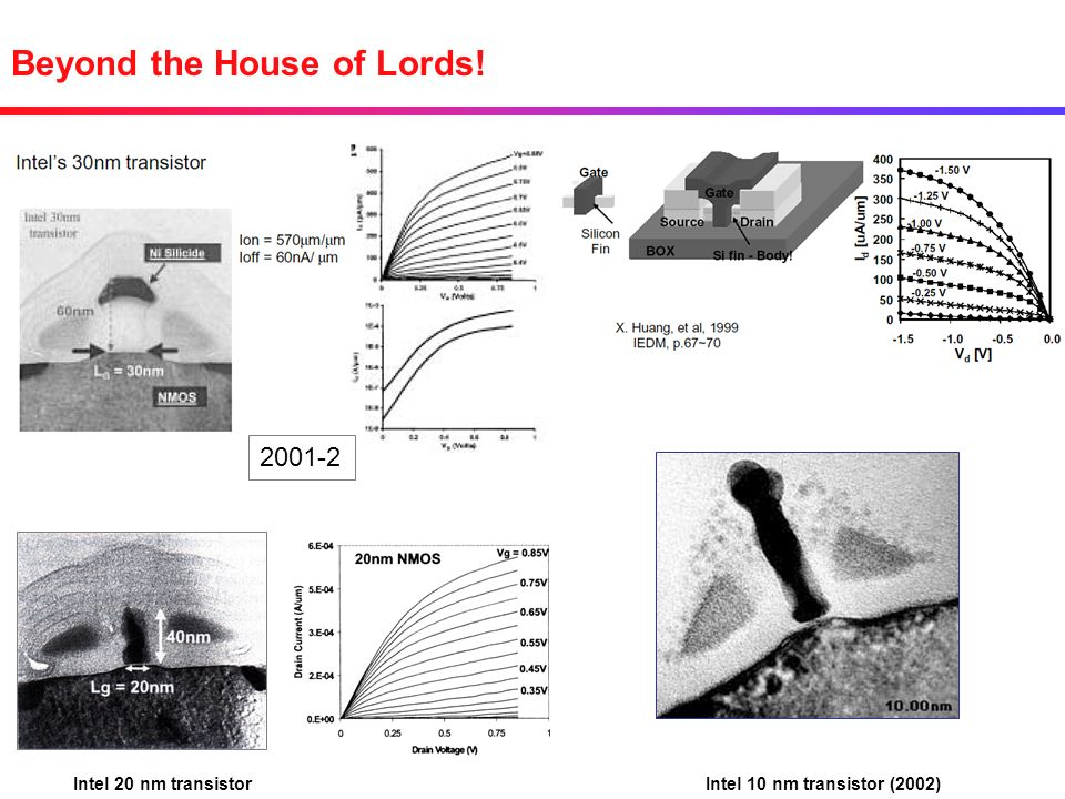 Beyond the House of Lords!