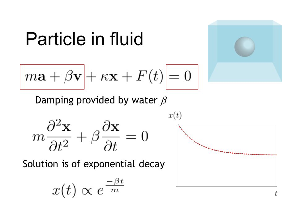 Particle in fluid Damping provided by water 