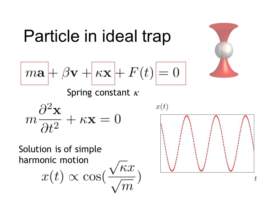 Particle in ideal trap Spring constant  Solution is of simple