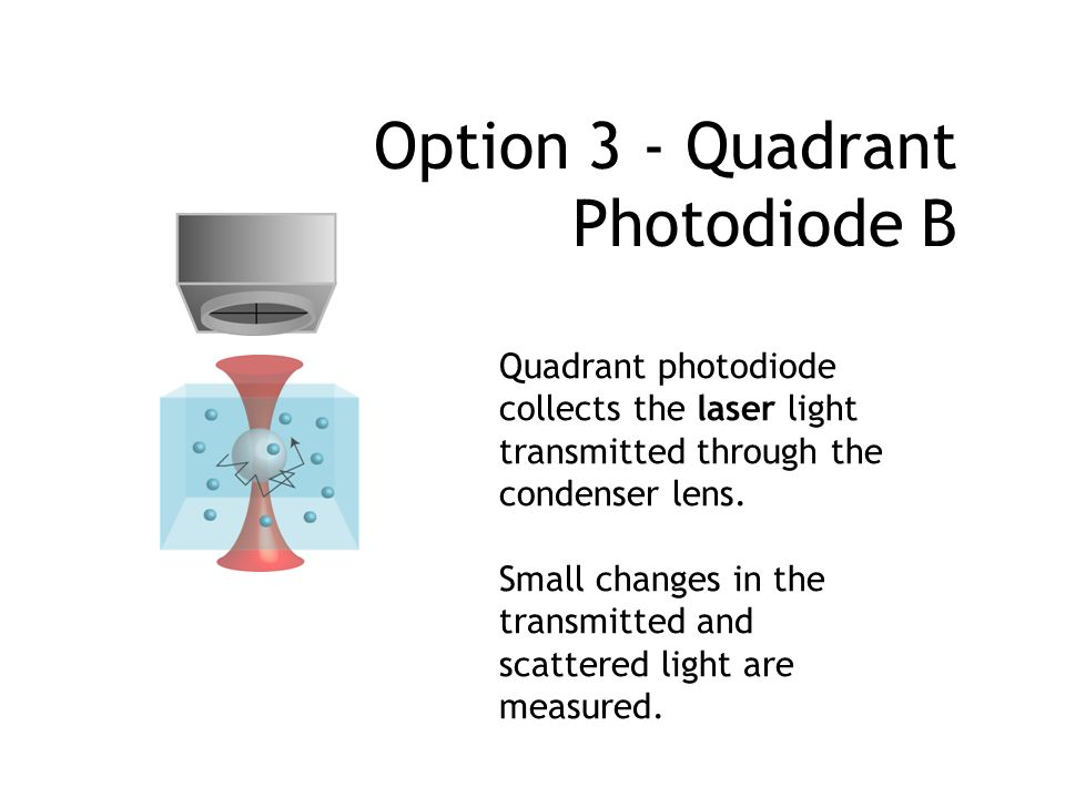 Option 3 - Quadrant Photodiode B