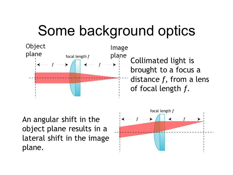 Some background optics
