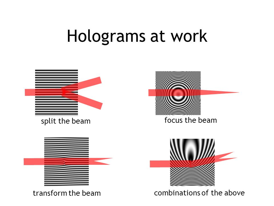 Holograms at work split the beam focus the beam transform the beam