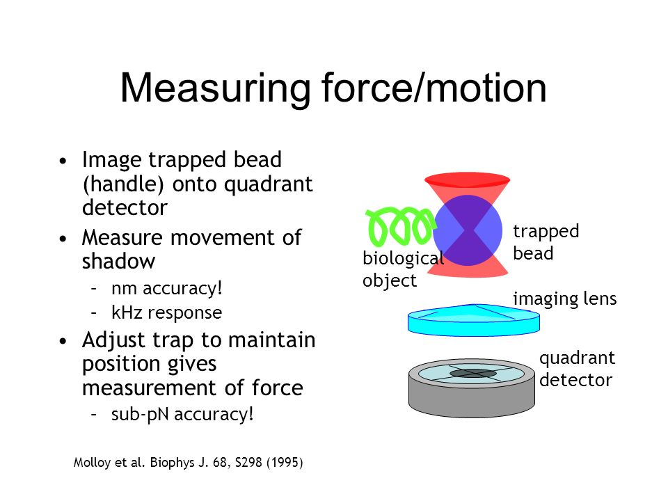 Measuring force/motion