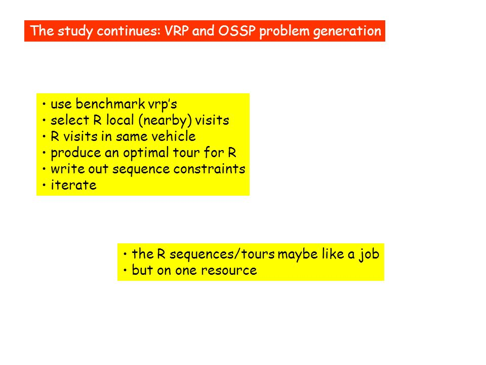 The study continues: VRP and OSSP problem generation