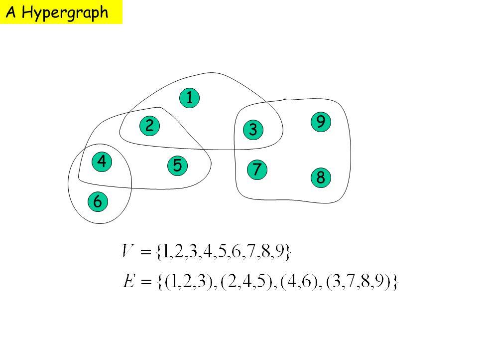 A Hypergraph 1 2 3 4 5 7 9 8 6