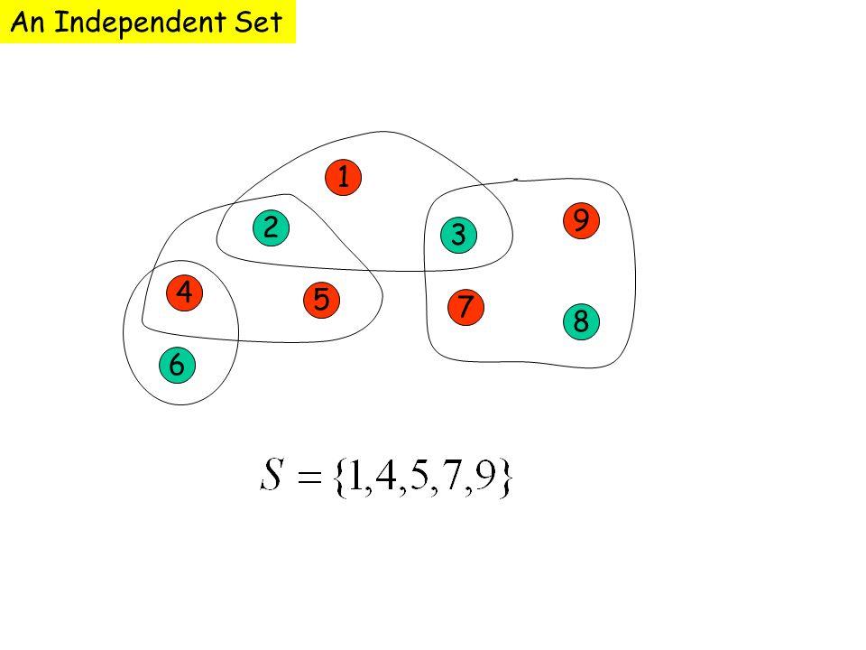 An Independent Set 1 2 3 4 5 7 9 8 6