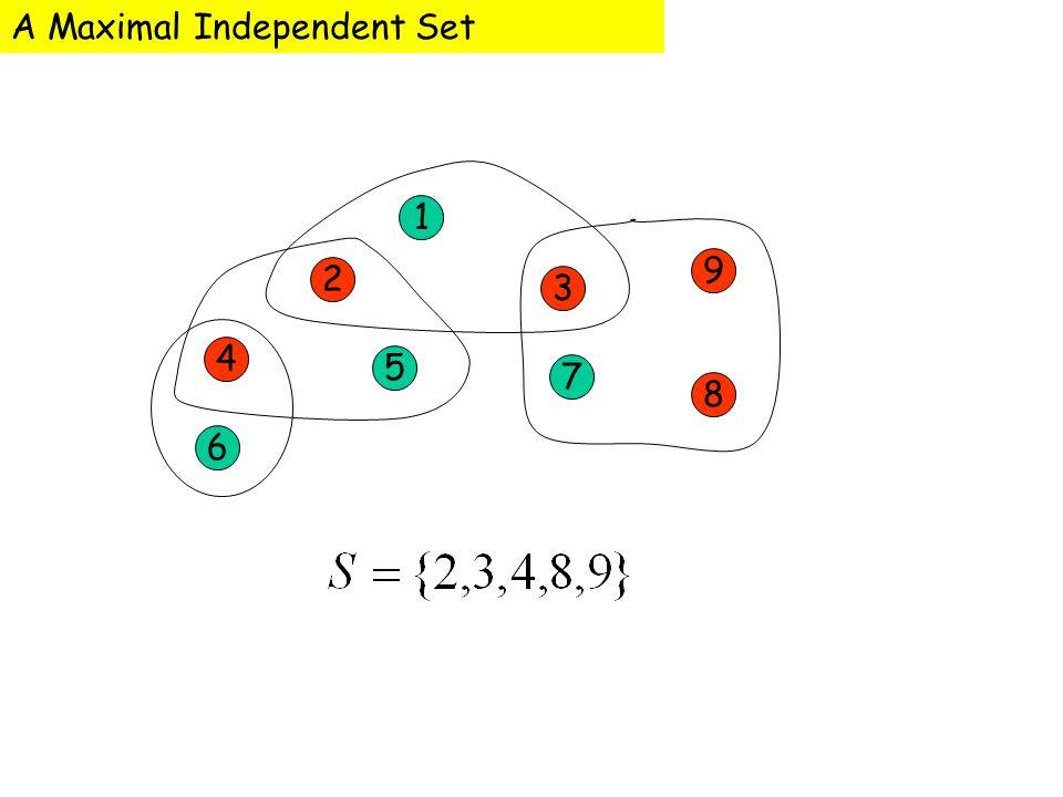 A Maximal Independent Set