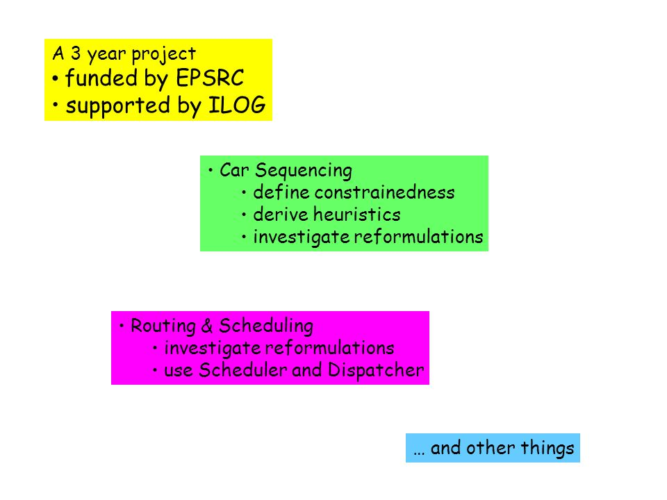 funded by EPSRC supported by ILOG A 3 year project Car Sequencing