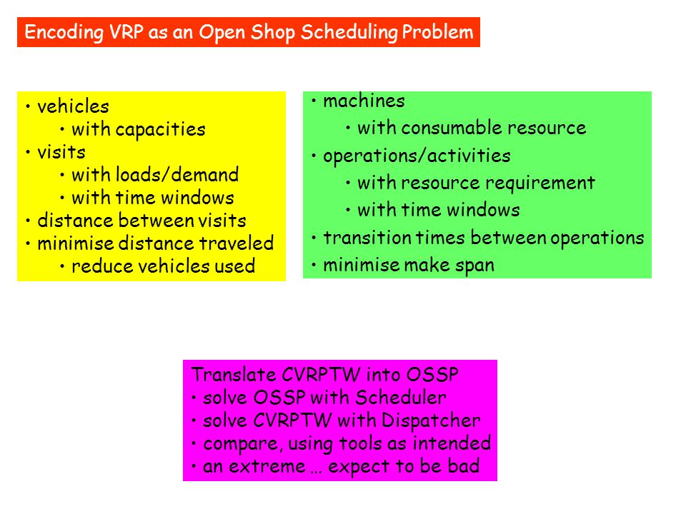 Encoding VRP as an Open Shop Scheduling Problem